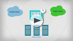 Cisco Workload Automation Integration Buyer's Journey Video Bundle example