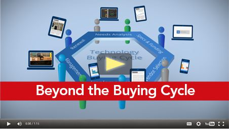 Explainer video depicting a new view of the buyer's journey advanced by Hank Barnes at Gartner.