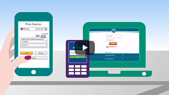 link to explainer video on banking software solution geared to GenY customers