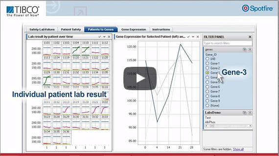 link to explainer video on data visualization and integration solution for clinical trials.
